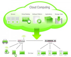 cloud-schema
